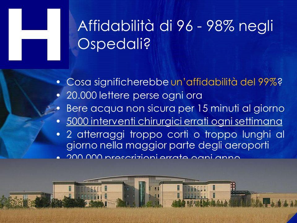 5 Affidabilità di 96 - 98% negli Ospedali? Cosa significherebbe unaffidabilità del 99%? 20.000 lettere perse ogni ora Bere acqua non sicura per 15 min