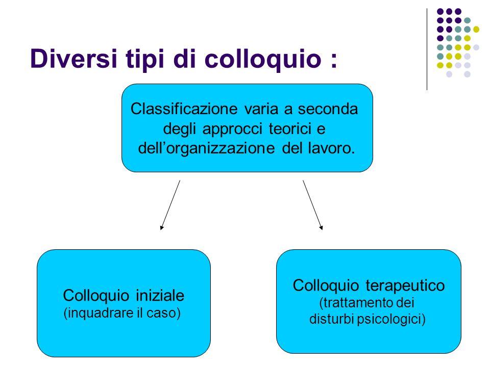 Diversi tipi di colloquio : Classificazione varia a seconda degli approcci teorici e dellorganizzazione del lavoro. Colloquio iniziale (inquadrare il