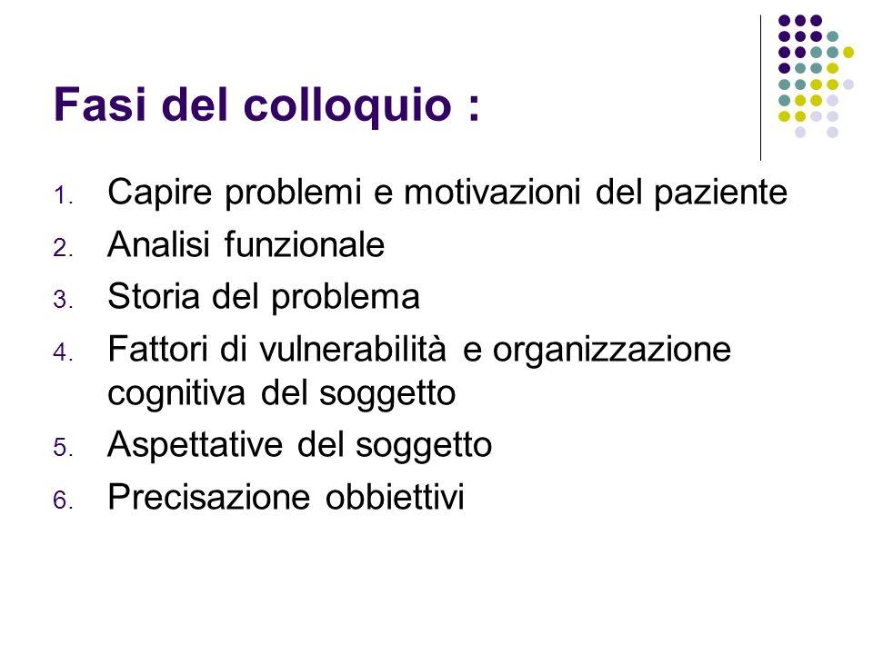 Fasi del colloquio : 1. Capire problemi e motivazioni del paziente 2. Analisi funzionale 3. Storia del problema 4. Fattori di vulnerabilità e organizz