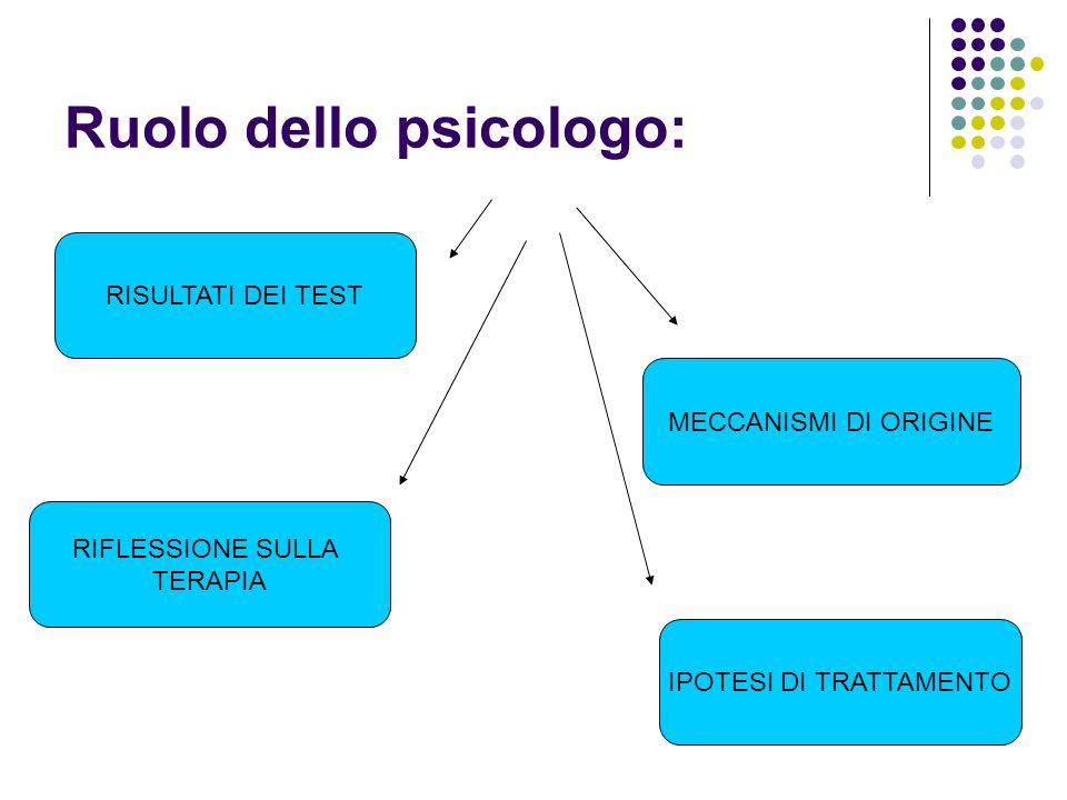 Ruolo dello psicologo: RISULTATI DEI TEST MECCANISMI DI ORIGINE IPOTESI DI TRATTAMENTO RIFLESSIONE SULLA TERAPIA