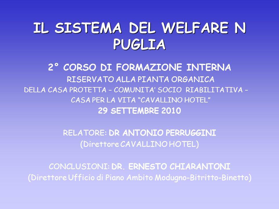 IL SISTEMA DEL WELFARE N PUGLIA 2° CORSO DI FORMAZIONE INTERNA RISERVATO ALLA PIANTA ORGANICA DELLA CASA PROTETTA – COMUNITA SOCIO RIABILITATIVA – CASA PER LA VITA CAVALLINO HOTEL 29 SETTEMBRE 2010 RELATORE: DR ANTONIO PERRUGGINI (Direttore CAVALLINO HOTEL) CONCLUSIONI: DR.