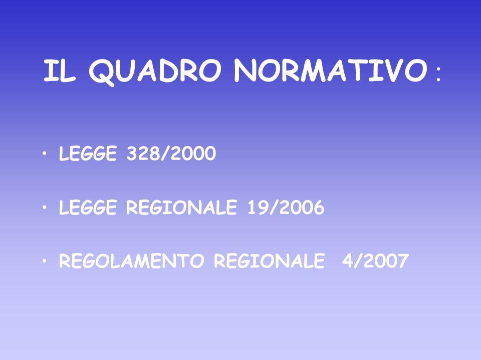 IL QUADRO NORMATIVO : LEGGE 328/2000 LEGGE REGIONALE 19/2006 REGOLAMENTO REGIONALE 4/2007