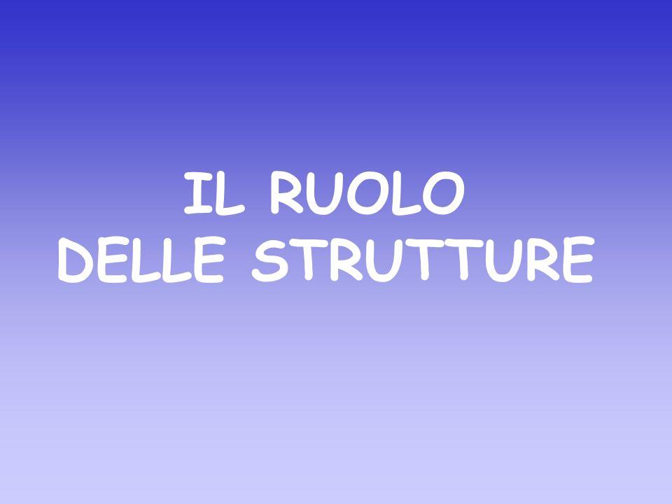 IL RUOLO DELLE STRUTTURE
