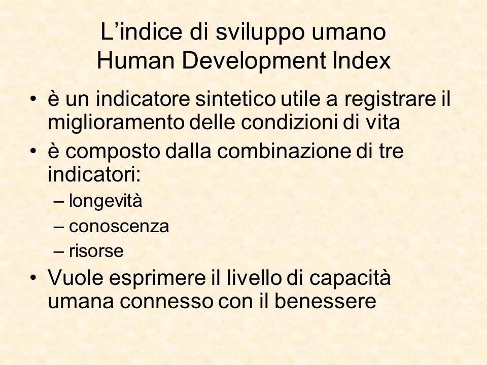 Lindice di sviluppo umano Human Development Index è un indicatore sintetico utile a registrare il miglioramento delle condizioni di vita è composto da