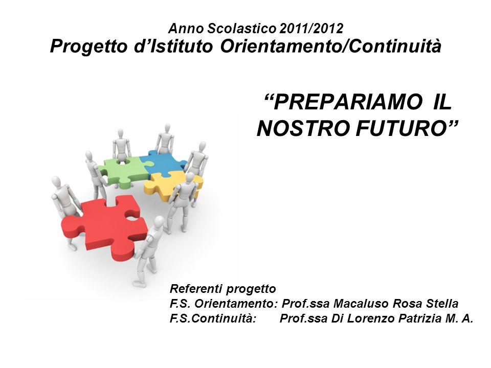 Progetto dIstituto Orientamento/Continuità Anno Scolastico 2011/2012 Referenti progetto F.S. Orientamento: Prof.ssa Macaluso Rosa Stella F.S.Continuit