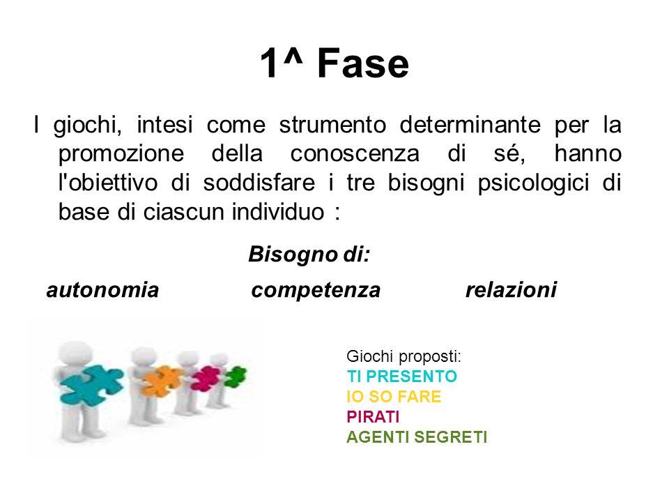 1^ Fase I giochi, intesi come strumento determinante per la promozione della conoscenza di sé, hanno l'obiettivo di soddisfare i tre bisogni psicologi