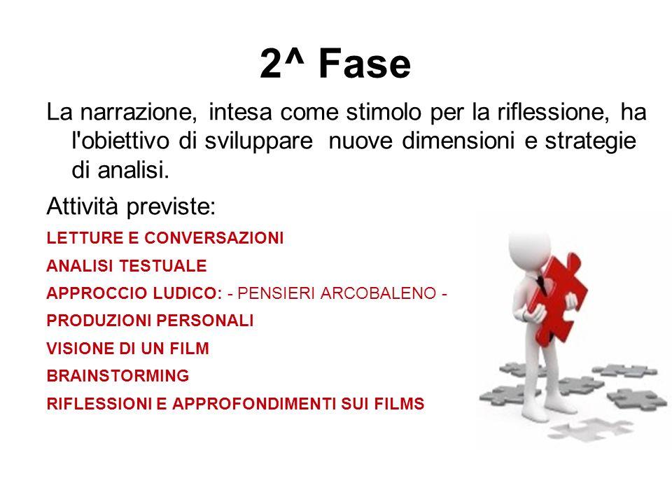 2^ Fase La narrazione, intesa come stimolo per la riflessione, ha l'obiettivo di sviluppare nuove dimensioni e strategie di analisi. Attività previste