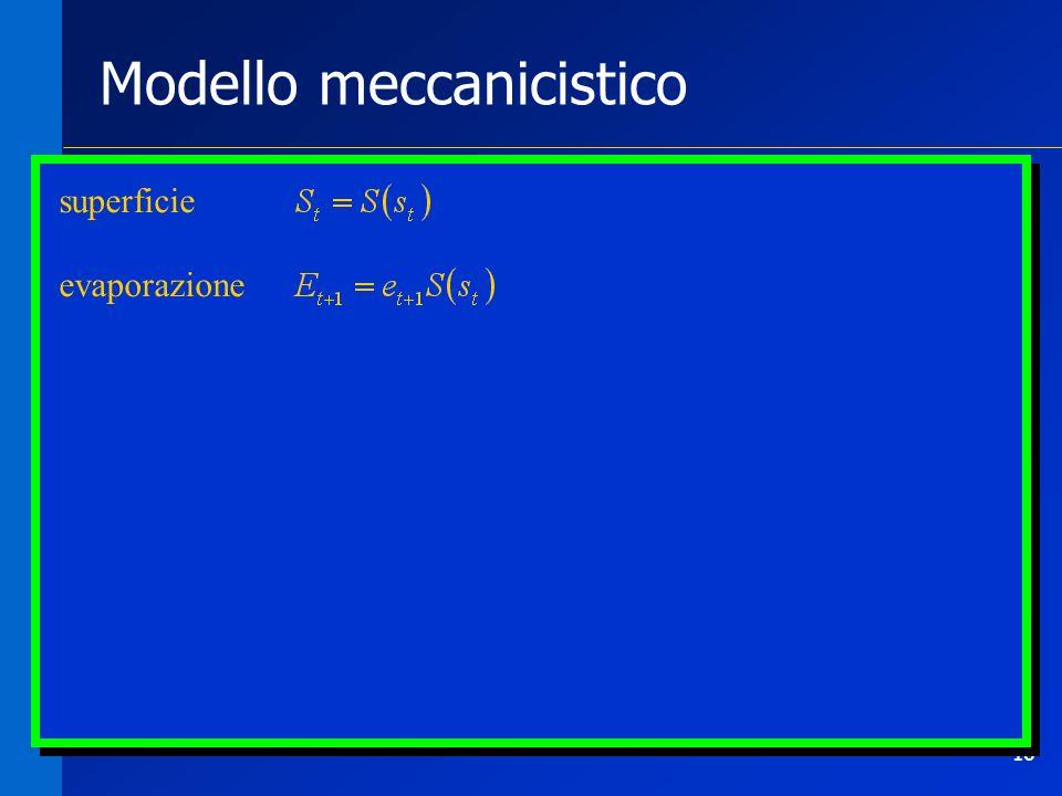 16 Modello meccanicistico superficie evaporazione