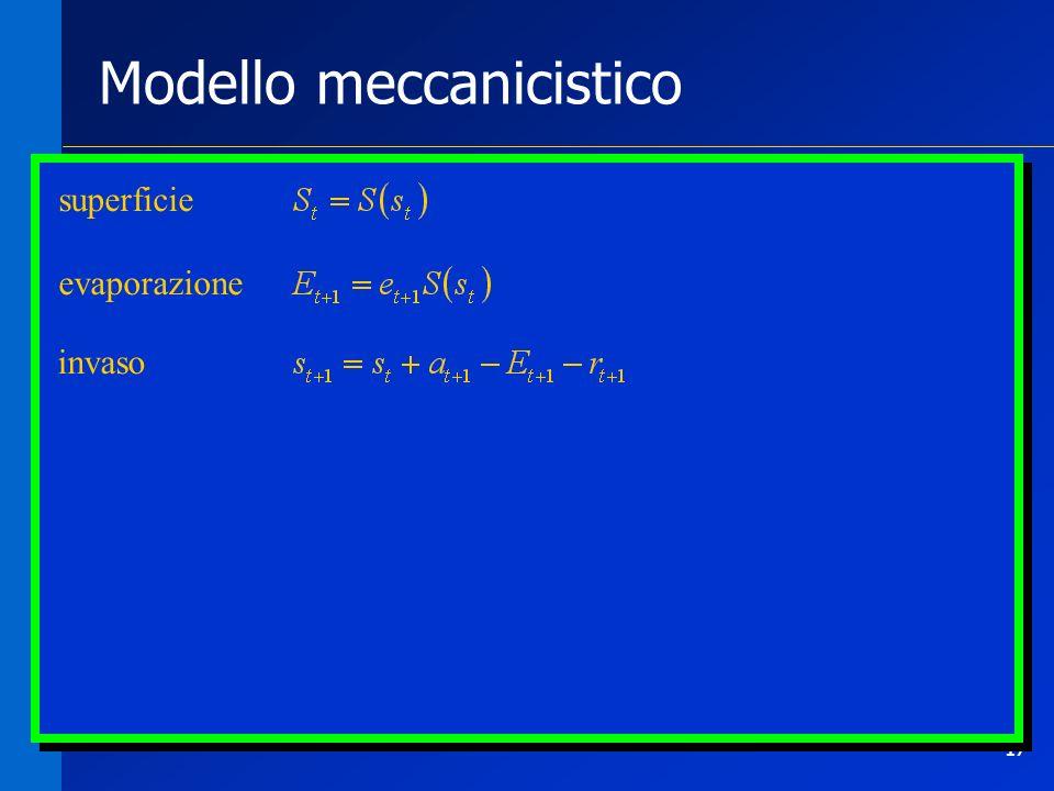 17 Modello meccanicistico evaporazione superficie invaso