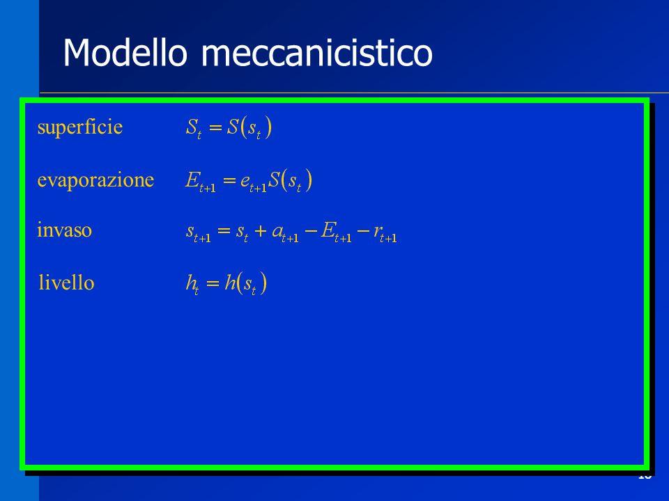 18 Modello meccanicistico evaporazione superficie invaso livello