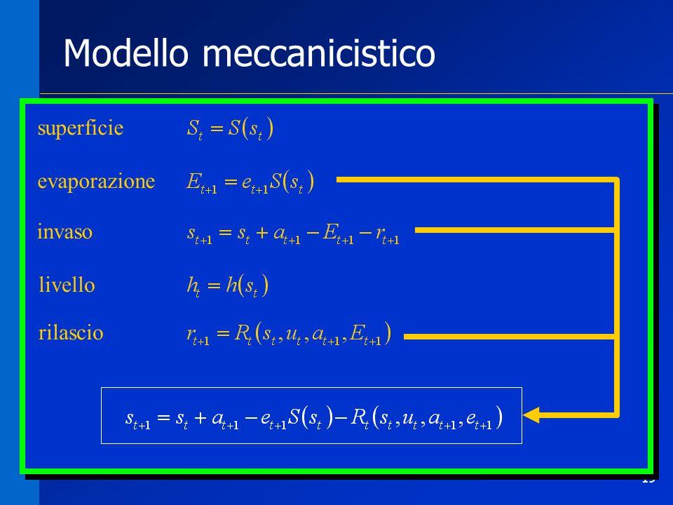 19 Modello meccanicistico evaporazione superficie invaso livello rilascio