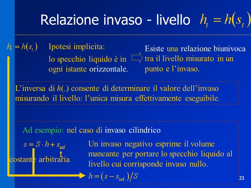 21 Relazione invaso - livello Linversa di h(.) consente di determinare il valore dellinvaso misurando il livello: lunica misura effettivamente eseguib