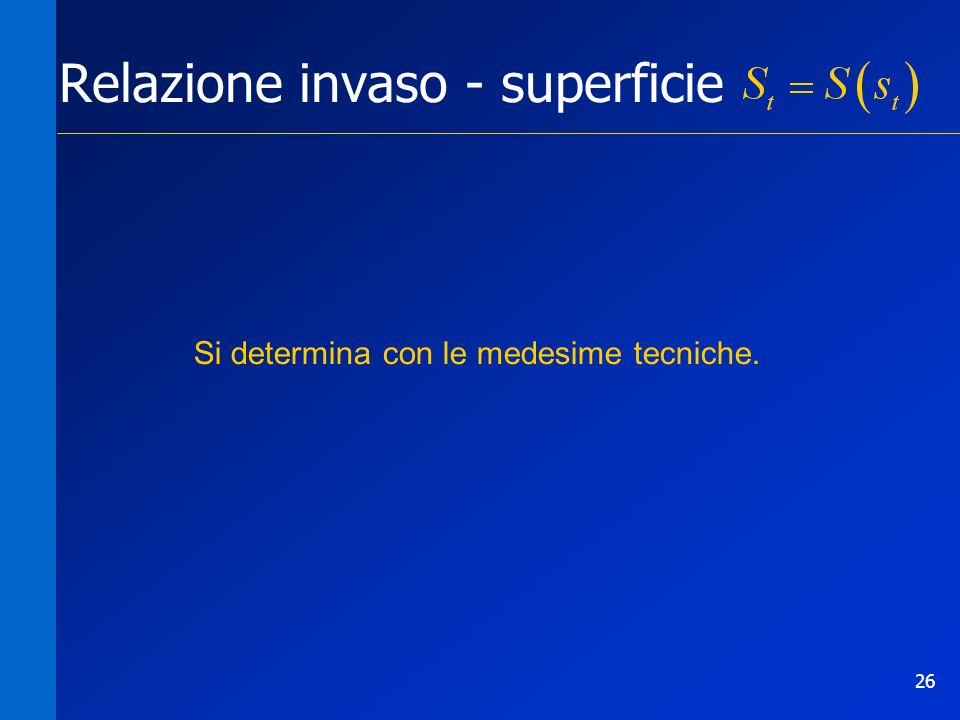 26 Relazione invaso - superficie Si determina con le medesime tecniche.