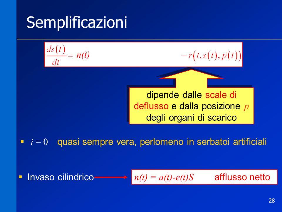 28 dipende dalle scale di deflusso e dalla posizione p degli organi di scarico Semplificazioni Invaso cilindrico n(t) = a(t)-e(t)S afflusso netto i =