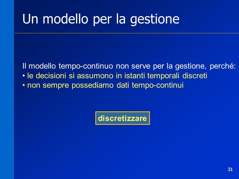 31 Un modello per la gestione Il modello tempo-continuo non serve per la gestione, perché: le decisioni si assumono in istanti temporali discreti non