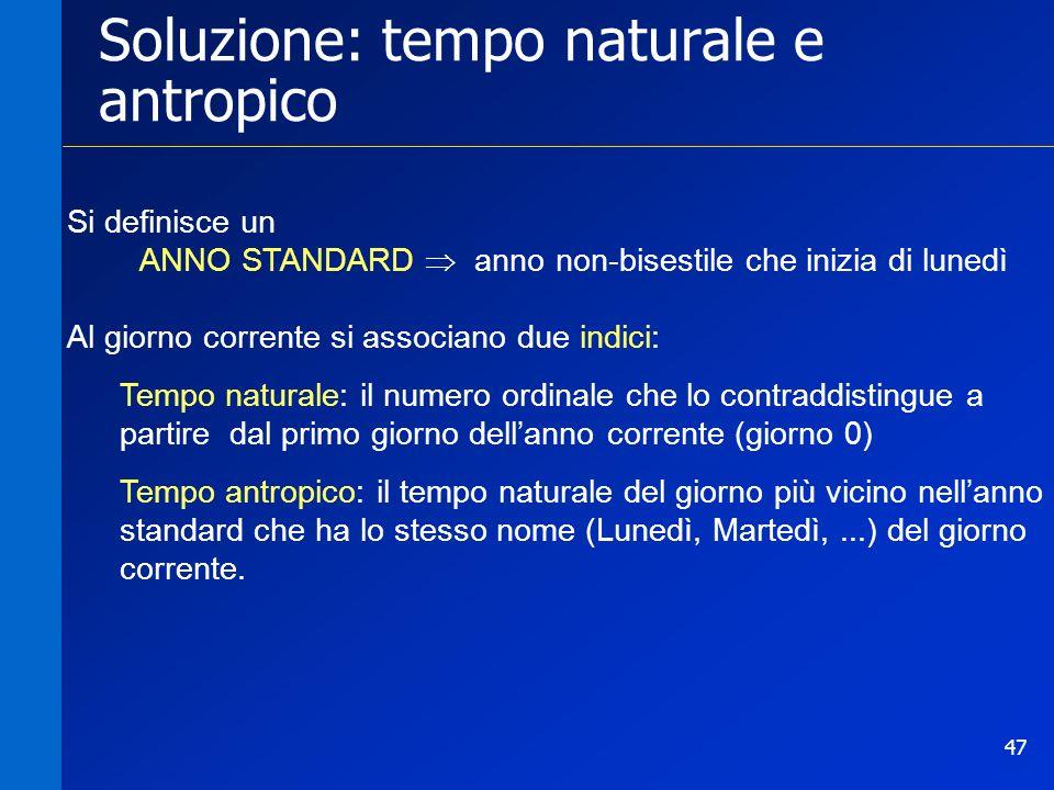 47 Soluzione: tempo naturale e antropico Si definisce un ANNO STANDARD anno non-bisestile che inizia di lunedì Al giorno corrente si associano due ind