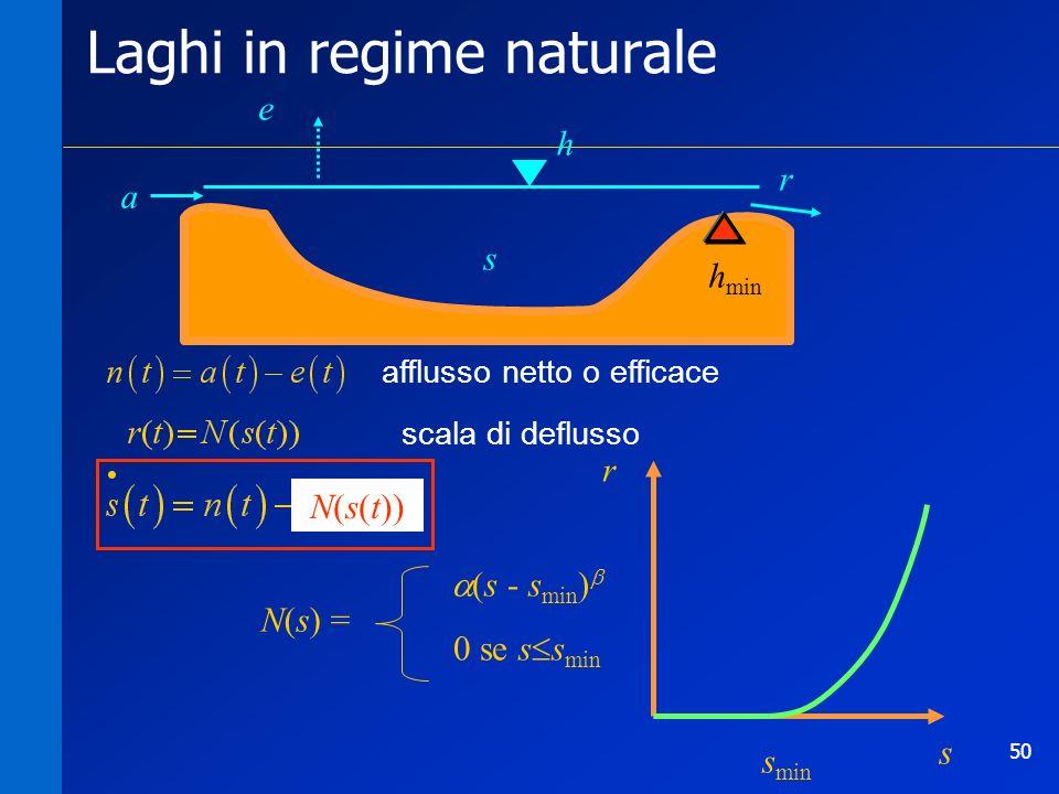 50 Laghi in regime naturale h e s a r h min r s (s - s min ) 0 se s s min N(s) = N(s(t)) afflusso netto o efficace scala di deflusso s min