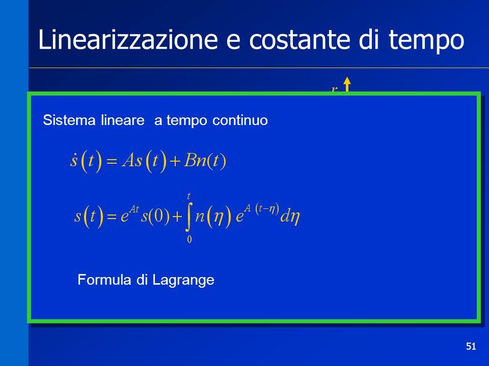 51 (s - s min ) Nota: s(t+1) dipende da s(t) solo se =. T è detta costante di tempo del serbatoio. Linearizzazione e costante di tempo r s s min t t+1