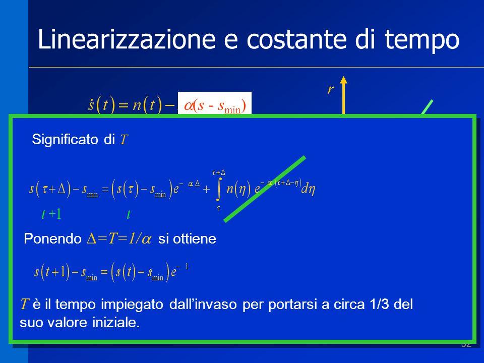 52 (s - s min ) Nota: s(t+1) dipende da s(t) solo se =. T è detta costante di tempo del serbatoio. Linearizzazione e costante di tempo r s s min t t+1