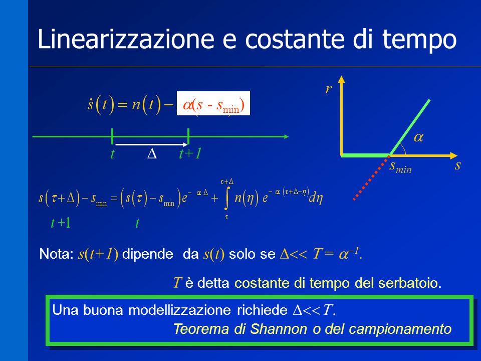53 (s - s min ) Nota: s(t+1) dipende da s(t) solo se =. T è detta costante di tempo del serbatoio. Linearizzazione e costante di tempo r s s min t t+1