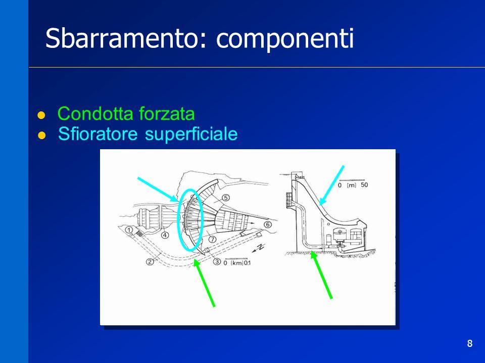 8 Sbarramento: componenti Sfioratore superficiale Condotta forzata