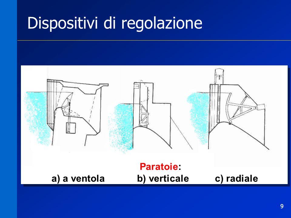 9 Dispositivi di regolazione Paratoie: a) a ventola b) verticale c) radiale