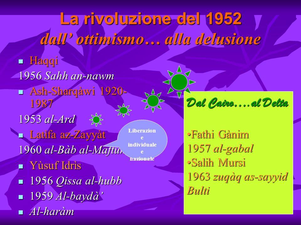 La rivoluzione del 1952 dall ottimismo… alla delusione Haqqi Haqqi 1956 Sahh an-nawm Ash-Sharqàwi 1920- 1987 Ash-Sharqàwi 1920- 1987 1953 al-Ard Latìf