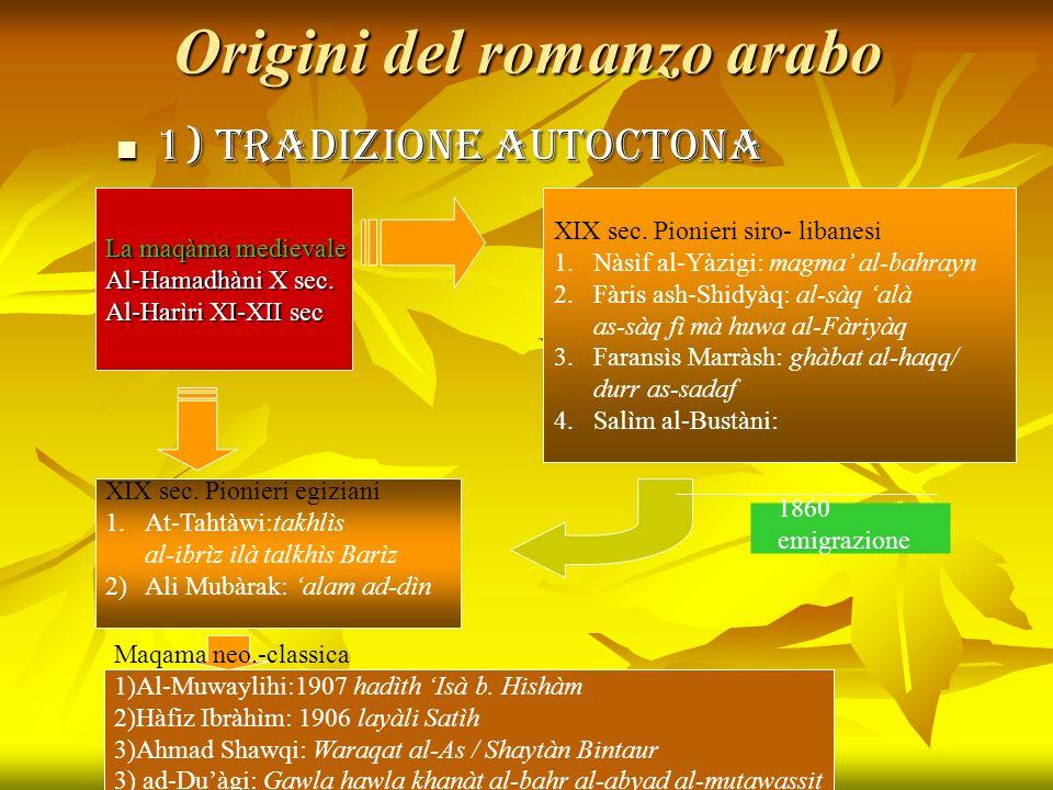 Origini del romanzo arabo 1) tradizione autoctona 1) tradizione autoctona La maqàma medievale Al-Hamadhàni X sec. Al-Harìri XI-XII sec XIX sec. Pionie