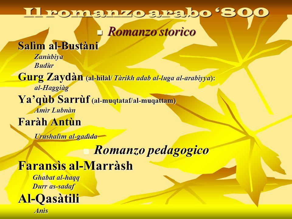 Il romanzo arabo 800 Romanzo storico Romanzo storico Salìm al-Bustàni Zanùbiya Zanùbiya Budùr Budùr Gurg Zaydàn (al-hilàl/ Tàrikh adab al-luga al-arab