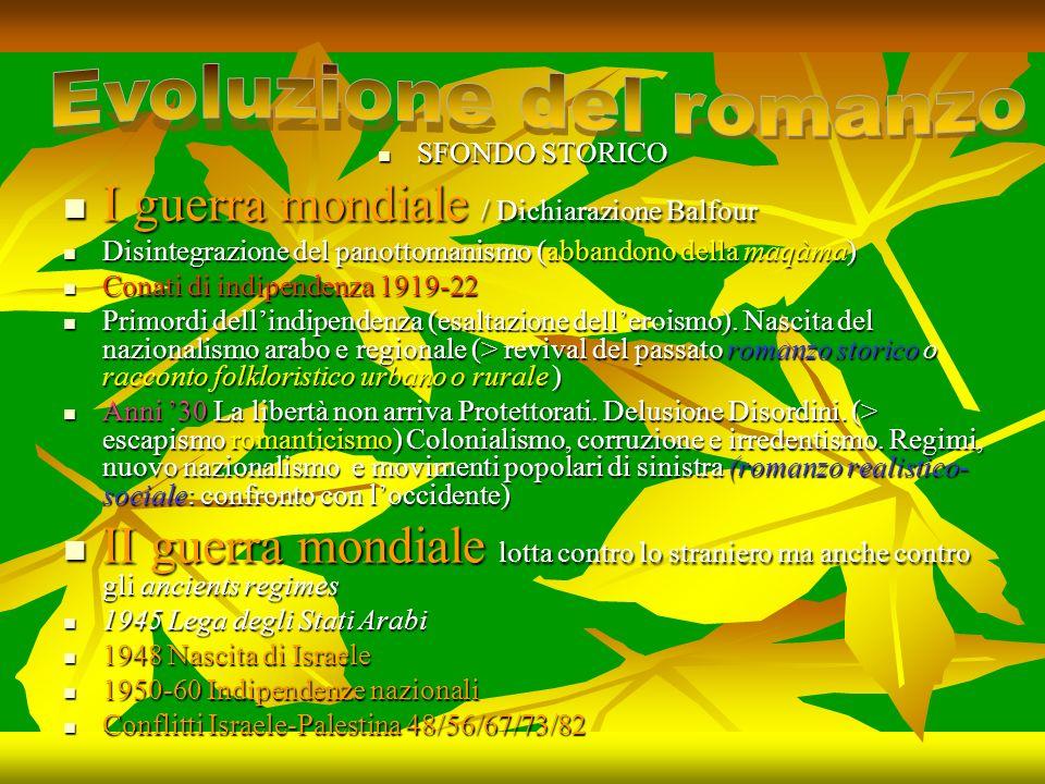 SFONDO STORICO SFONDO STORICO I guerra mondiale / Dichiarazione Balfour I guerra mondiale / Dichiarazione Balfour Disintegrazione del panottomanismo (