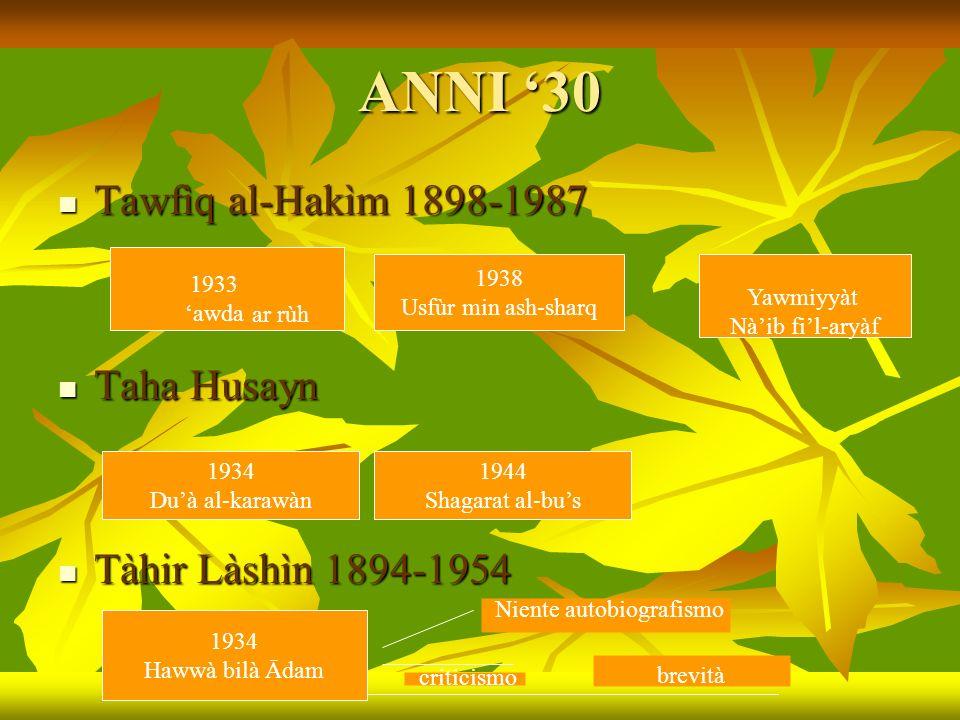 ANNI 30 Tawfìq al-Hakìm 1898-1987 Tawfìq al-Hakìm 1898-1987 Taha Husayn Taha Husayn Tàhir Làshìn 1894-1954 Tàhir Làshìn 1894-1954 1934 Duà al-karawàn