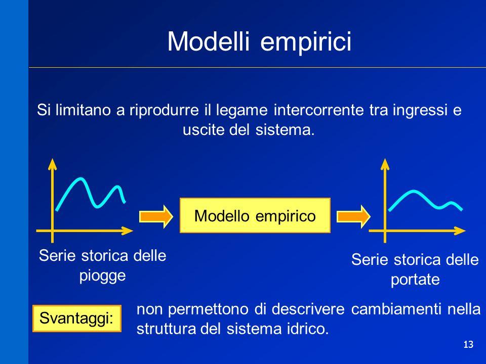 13 Modelli empirici Si limitano a riprodurre il legame intercorrente tra ingressi e uscite del sistema. Serie storica delle piogge Modello empirico Se