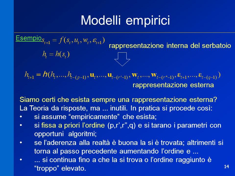 14 Modelli empirici Siamo certi che esista sempre una rappresentazione esterna? La Teoria da risposte, ma... inutili. In pratica si procede così: si a