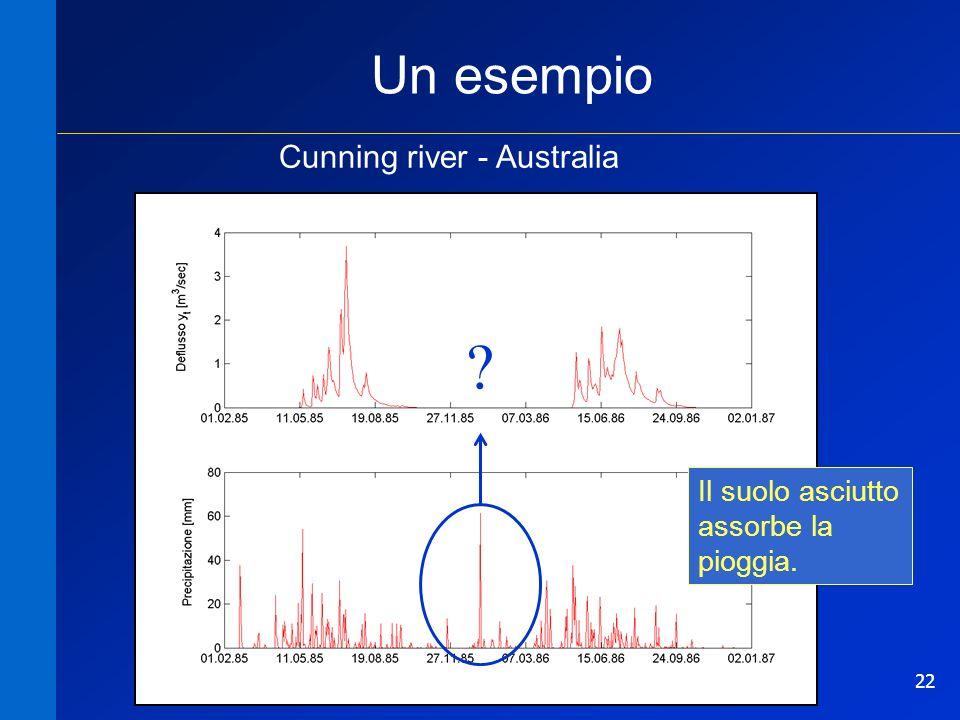 22 Un esempio Cunning river - Australia ? Il suolo asciutto assorbe la pioggia.