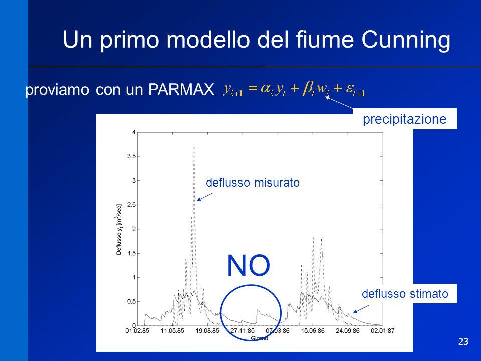 23 deflusso misurato deflusso stimato Un primo modello del fiume Cunning proviamo con un PARMAX precipitazione NO