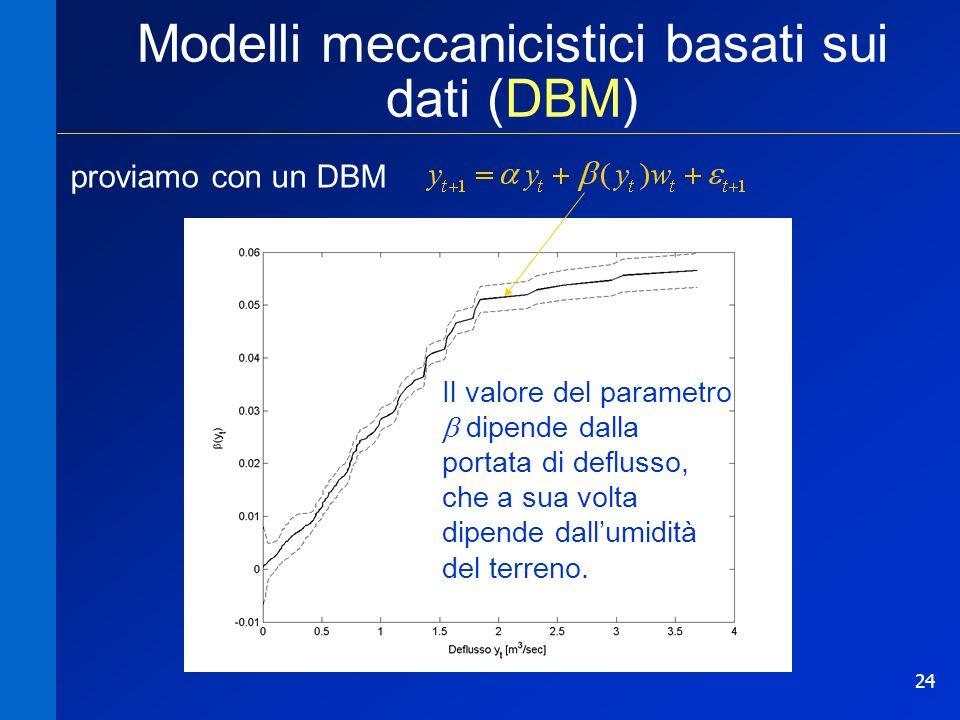 24 Modelli meccanicistici basati sui dati (DBM) proviamo con un DBM Il valore del parametro dipende dalla portata di deflusso, che a sua volta dipende