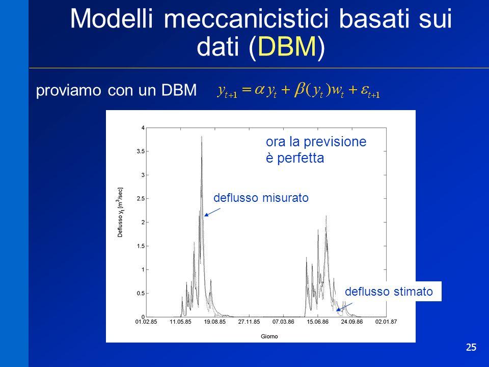 25 deflusso misurato deflusso stimato Modelli meccanicistici basati sui dati (DBM) proviamo con un DBM ora la previsione è perfetta