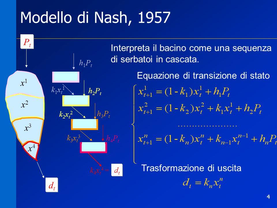 4 Modello di Nash, 1957 PtPt dtdt Interpreta il bacino come una sequenza di serbatoi in cascata. Equazione di transizione di stato h1Pth1Pt k1xt1k1xt1