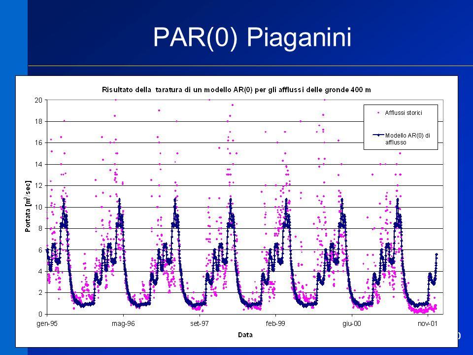 40 PAR(0) Piaganini