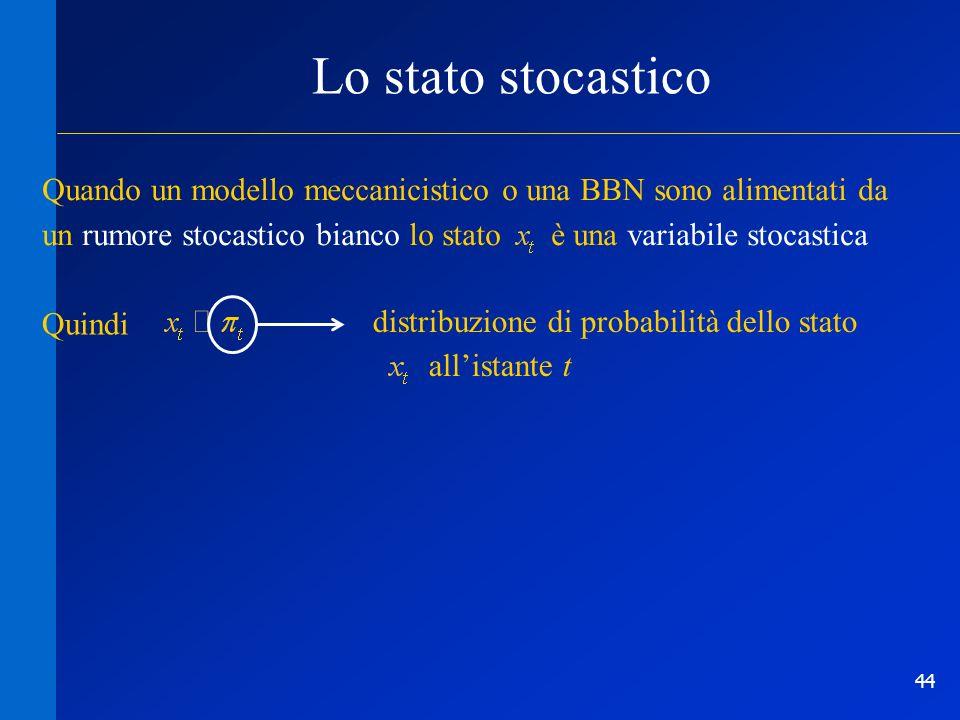 44 Lo stato stocastico Quando un modello meccanicistico o una BBN sono alimentati da un rumore stocastico bianco lo stato è una variabile stocastica Q