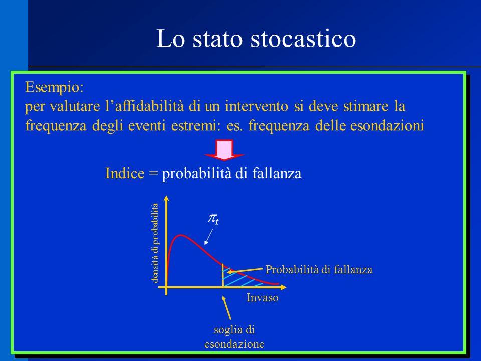 45 Lo stato stocastico Quando un modello meccanicistico o una BBN sono alimentati da un rumore stocastico bianco lo stato è una variabile stocastica Q