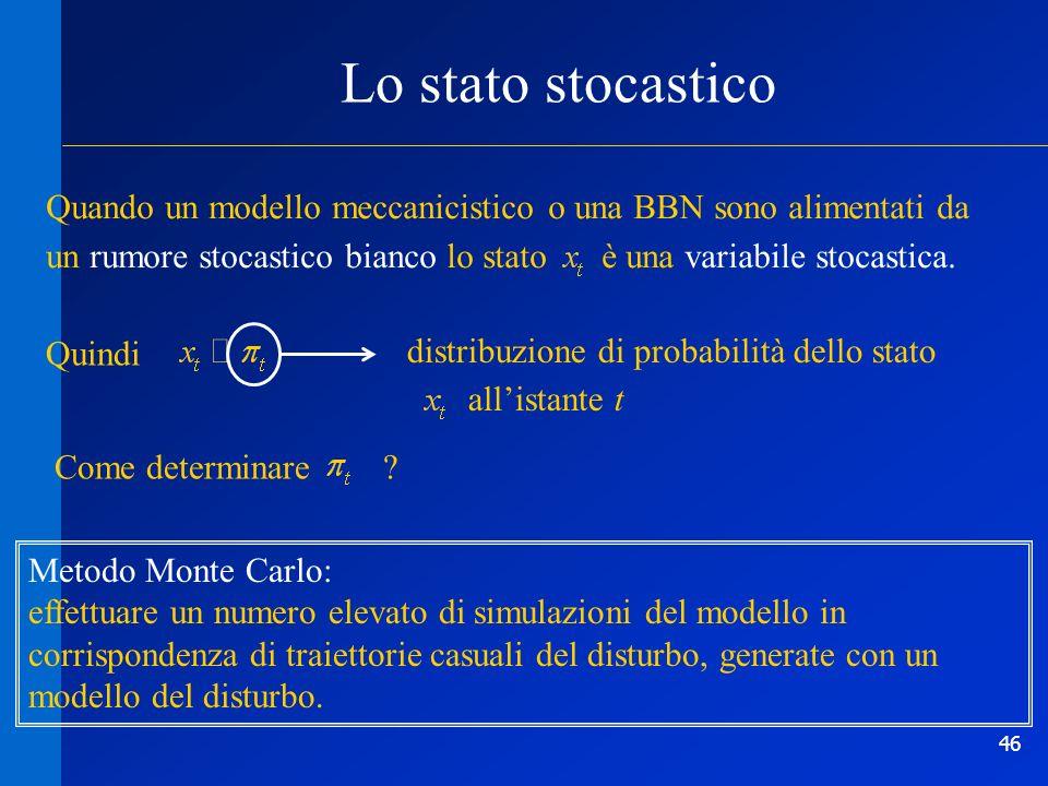 46 Metodo Monte Carlo: effettuare un numero elevato di simulazioni del modello in corrispondenza di traiettorie casuali del disturbo, generate con un