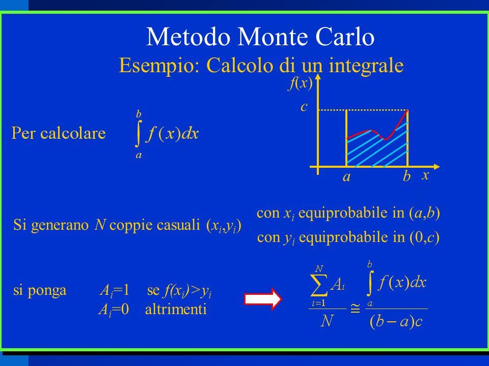 47 Metodo Monte Carlo: effettuare un numero elevato di simulazioni del modello in corrispondenza di traiettorie casuali del disturbo, generate con un