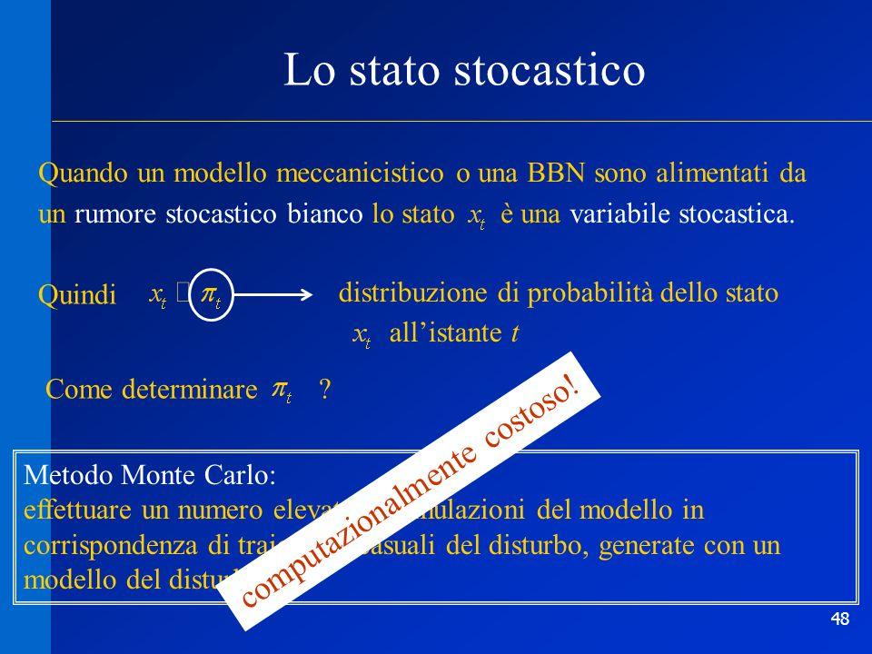 48 Metodo Monte Carlo: effettuare un numero elevato di simulazioni del modello in corrispondenza di traiettorie casuali del disturbo, generate con un