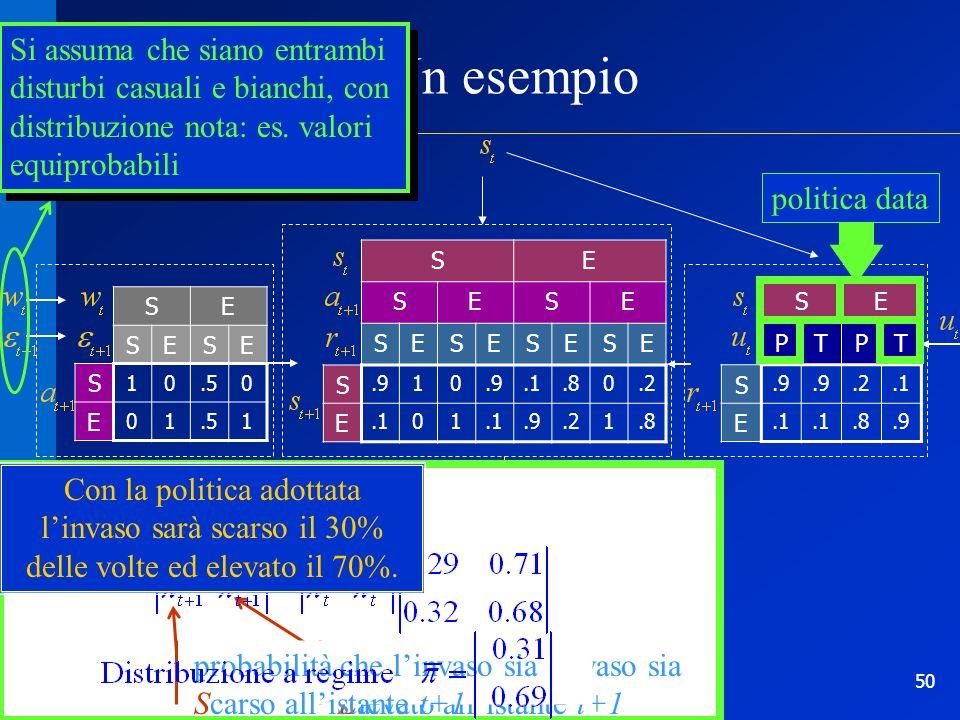 50 Un esempio SE SESE S 10.50 E 01 1 SE SESE SESESESE S.910.1.80.2 E.101.9.21.8 SE PTPT S.9.2.1 E.8.9 SE B 10 A 01 probabilità che linvaso sia Elevato