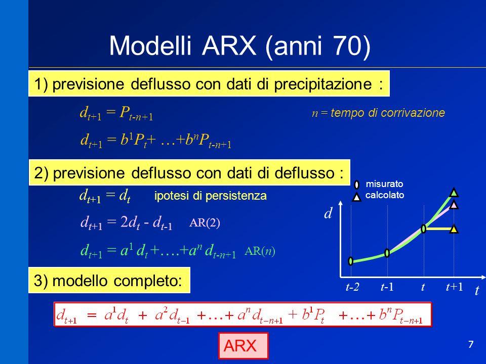 7 Modelli ARX (anni 70) d t+1 = d t ipotesi di persistenza d t+1 = 2d t - d t-1 AR(2) d t+1 = a 1 d t +….+a n d t-n+1 AR(n) ARX d t+1 = P t-n+1 n = te