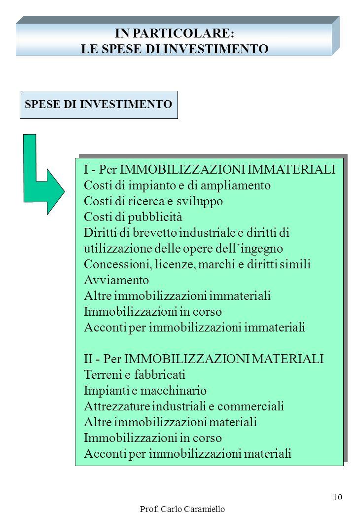 Prof. Carlo Caramiello 9 LIMPIEGO: la rappresentazione Fatto riferimento allesempio precedente, lazienda sostiene, con pagamento in contanti per 600 e