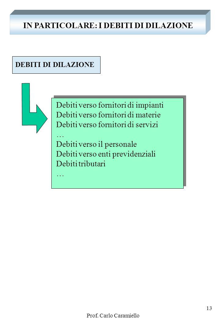 Prof. Carlo Caramiello 12 IN PARTICOLARE: LE SPESE CORRENTI SPESE CORRENTI Spese di acquisto delle materie (prime sussidiarie e di consumo) Spese di a