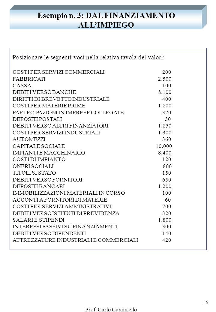 Prof. Carlo Caramiello 15 Soluzione esempio n. 2