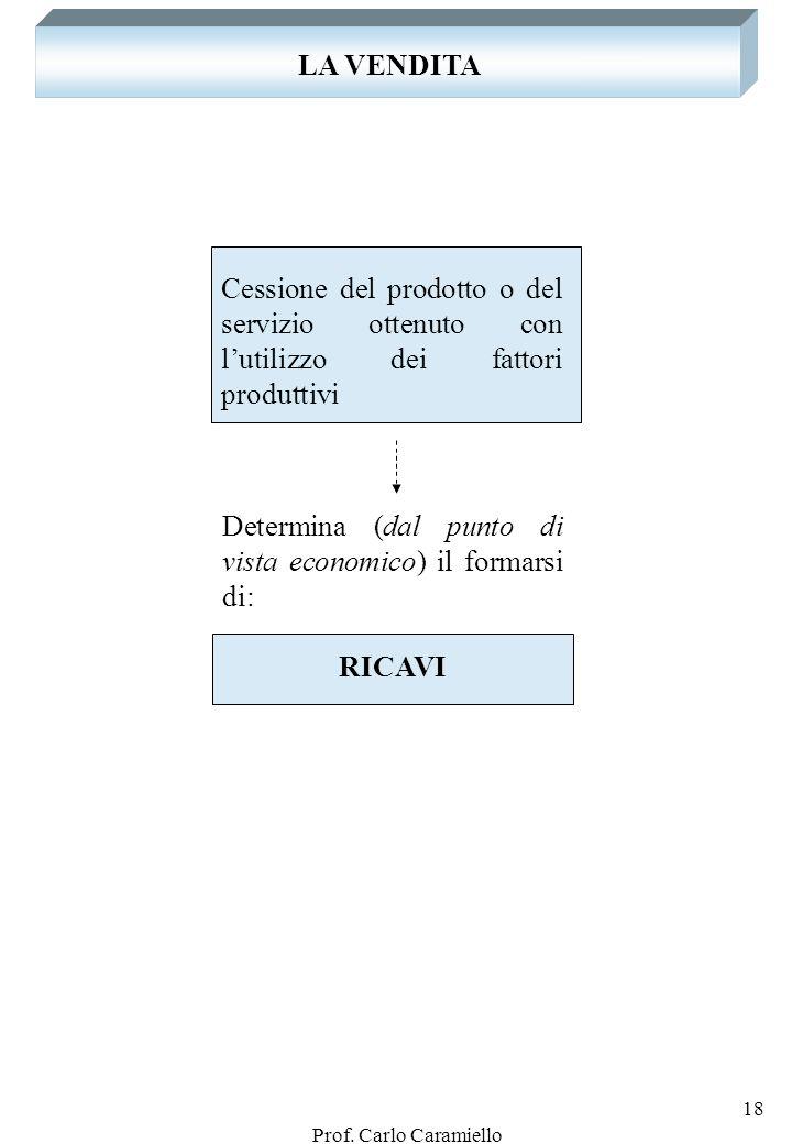 Prof. Carlo Caramiello 17 Soluzione esempio n. 3